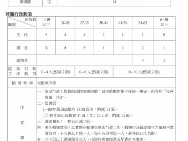 28新竹市國中授課時數表